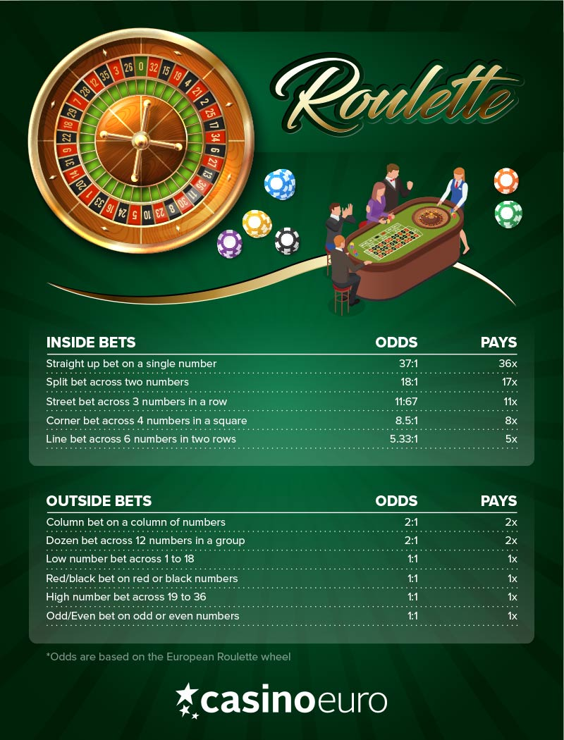 Roulette payout swish 14136